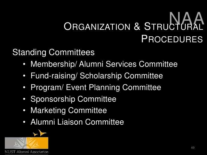 NAA              ORGANIZATION & STRUCTURAL                                 PROCEDURESStanding Committees  •   Membership/ ...