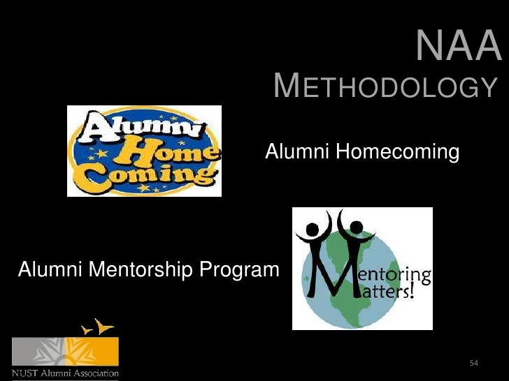 NAA                        METHODOLOGY                       Alumni HomecomingAlumni Mentorship Program                   ...
