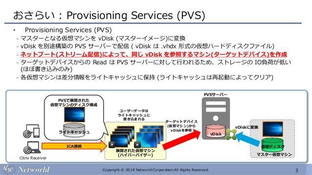 Citrix on Nutanix] LoginVSI による MCSとPVS の比較検証