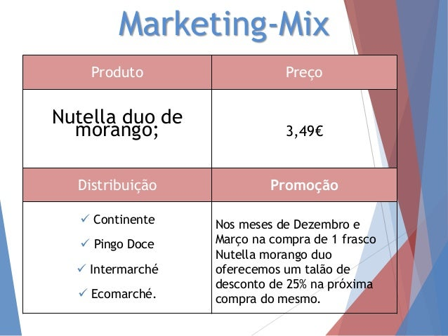 Analyse Nutella