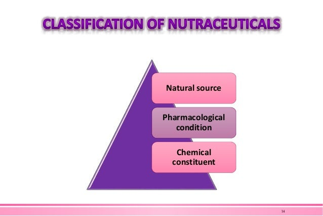 Nutraceuticals For Bone And Joint Diseases