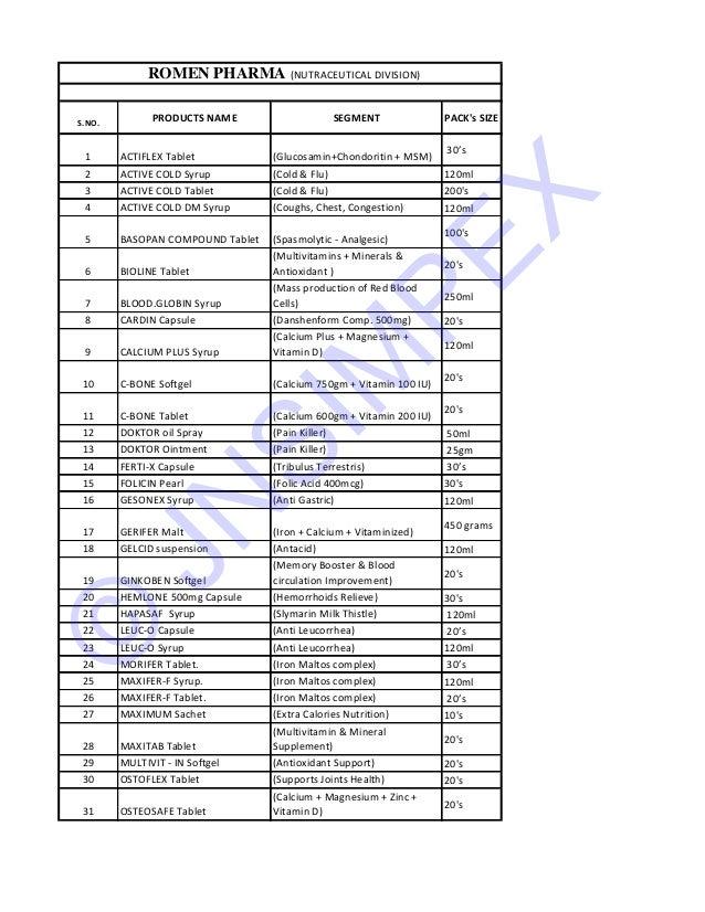 Nutraceutical List Jnsimpex