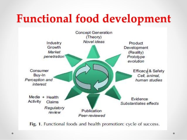 Natural Functional Foods
