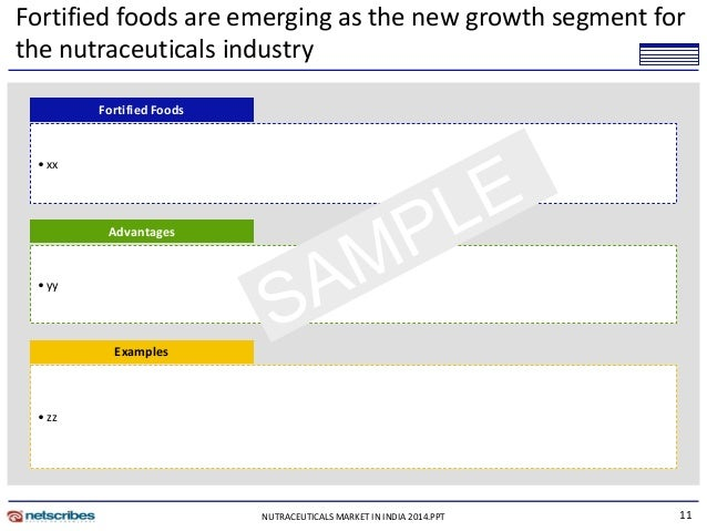 nutraceuticals market in india 2014 Article (pdf available) february 2015 with 276 reads cite this  boosted the  growth of the nutraceuticals markets in india, making it one of.