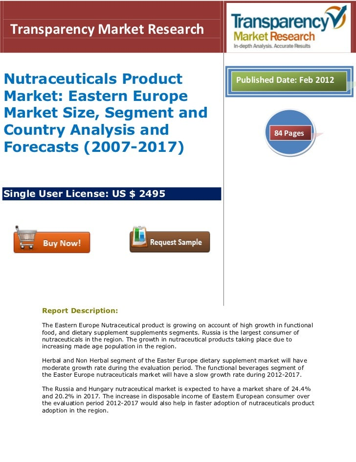Transparency Market ResearchNutraceuticals Product                                                  Published Date: Feb 20...
