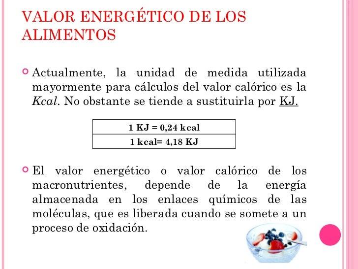 Nutrici n - Calcular calorias de los alimentos ...