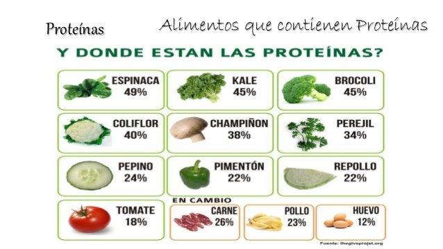 Nutrici n - Q alimentos son proteinas ...
