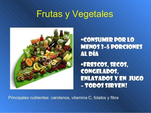 Nutrición Completa y Nutrilite