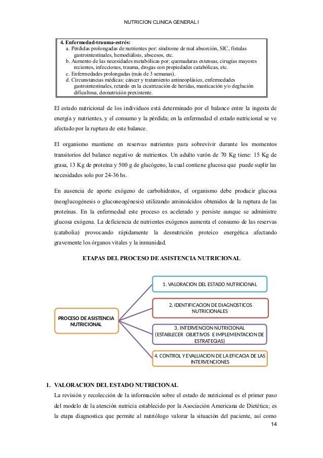 NUTRICION CLINICA GENERAL I 4. Enfermedad-trauma-estrés: a. Pérdidas prolongadas de nutrientes por: síndrome de mal absorc...