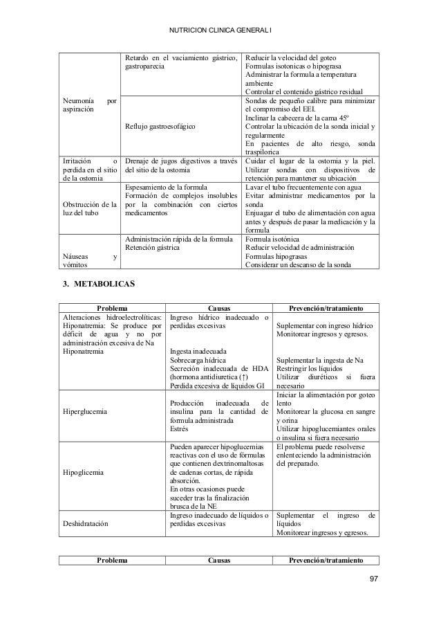 Nutrición clínica general i