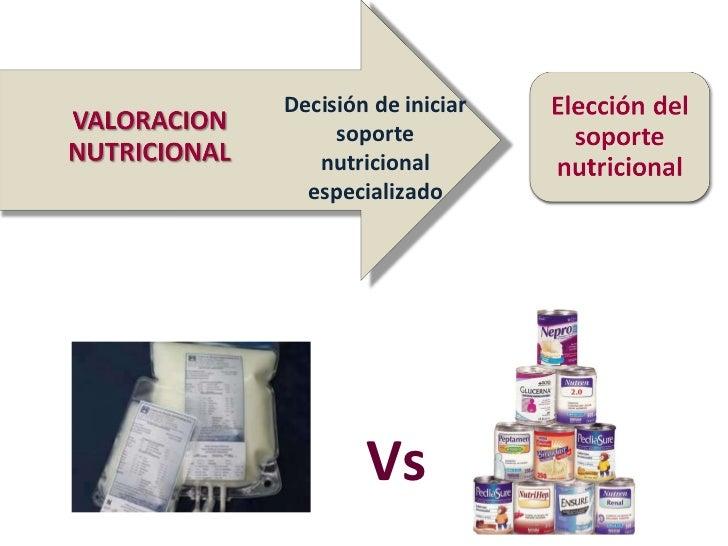 Vs Decisión de iniciar soporte nutricional especializado