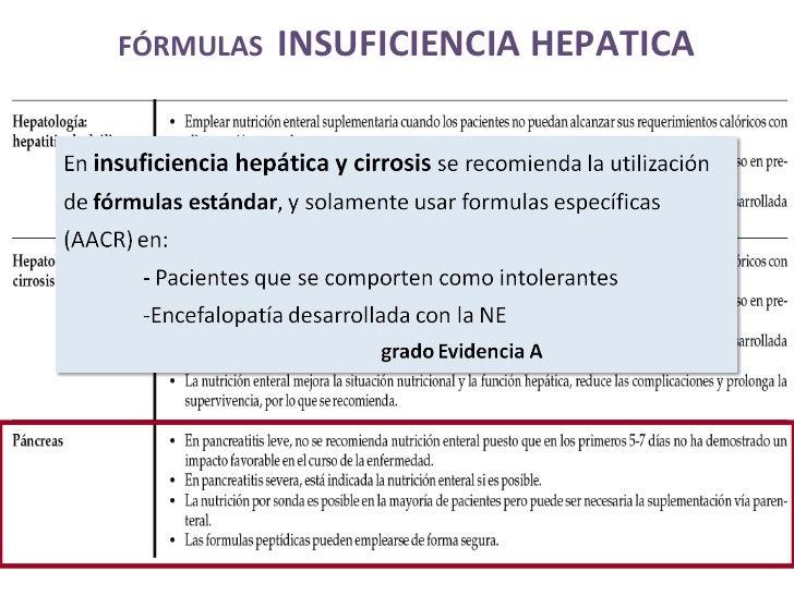 FÓRMULAS  INSUFICIENCIA HEPATICA