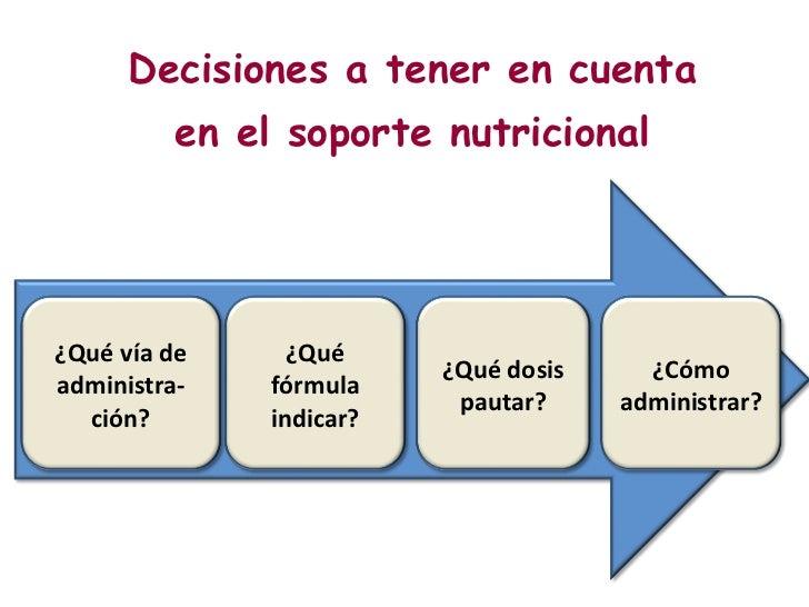 Decisiones a tener en cuenta en el soporte nutricional ¿Qué vía de administra-ción? ¿Qué fórmula indicar? ¿Qué dosis pauta...