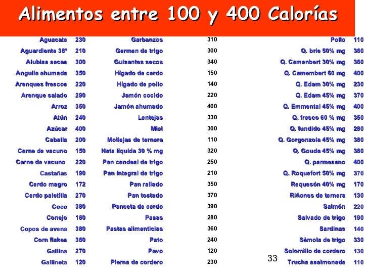 Nutricion de la cebolla - Calorias alubias cocidas ...