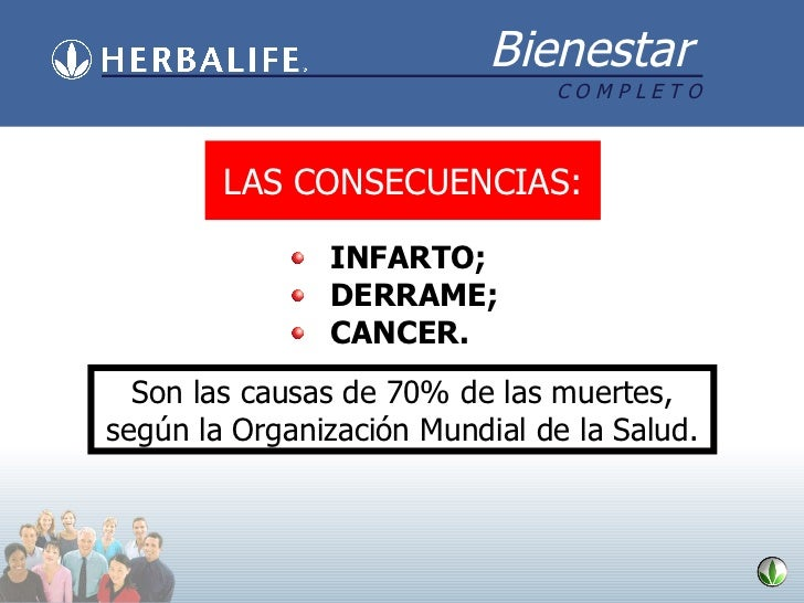 LAS CONSECUENCIAS: <ul><li>INFARTO; </li></ul><ul><li>DERRAME; </li></ul><ul><li>CANCER. </li></ul>Son las causas de 70% d...