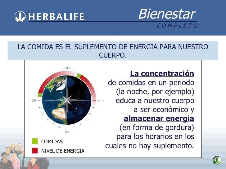 LA COMIDA ES EL SUPLEMENTO DE ENERGIA PARA NUESTRO CUERPO. La concentración de comidas en un periodo (la noche, por ejempl...