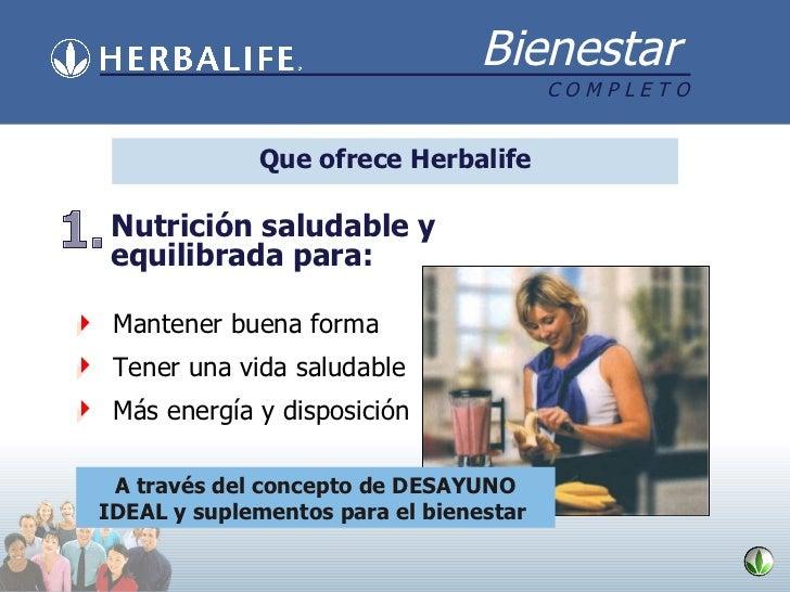 Que ofrece Herbalife 1. Nutrición saludable y equilibrada para: <ul><li>Mantener buena forma </li></ul><ul><li>Tener una v...