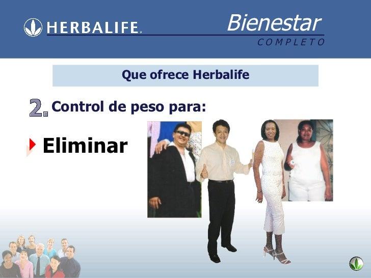 <ul><li>. </li></ul>Que ofrece Herbalife 2. Control de peso para: <ul><li>Eliminar </li></ul>