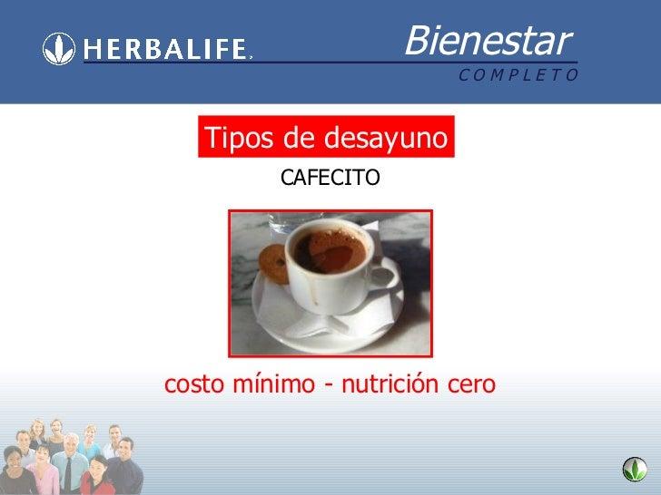CAFECITO costo mínimo - nutrición cero Tipos de desayuno