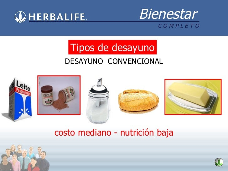 DESAYUNO  CONVENCIONAL costo mediano - nutrición baja Tipos de desayuno