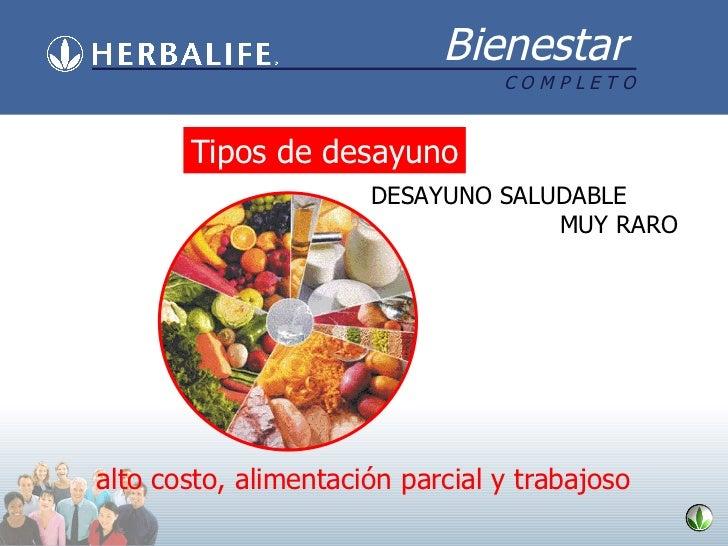 alto costo, alimentación parcial y trabajoso Tipos de desayuno DESAYUNO SALUDABLE MUY RARO