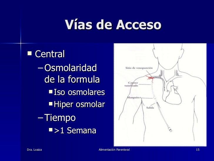 Vías de Acceso <ul><li>Central </li></ul><ul><ul><li>Osmolaridad de la formula </li></ul></ul><ul><ul><ul><li>Iso osmolare...