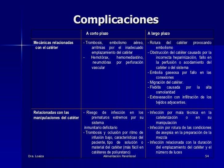 Complicaciones   -Infección por mala técnica en la cateterización o en su manipulación -Infección por rotura de las cond...
