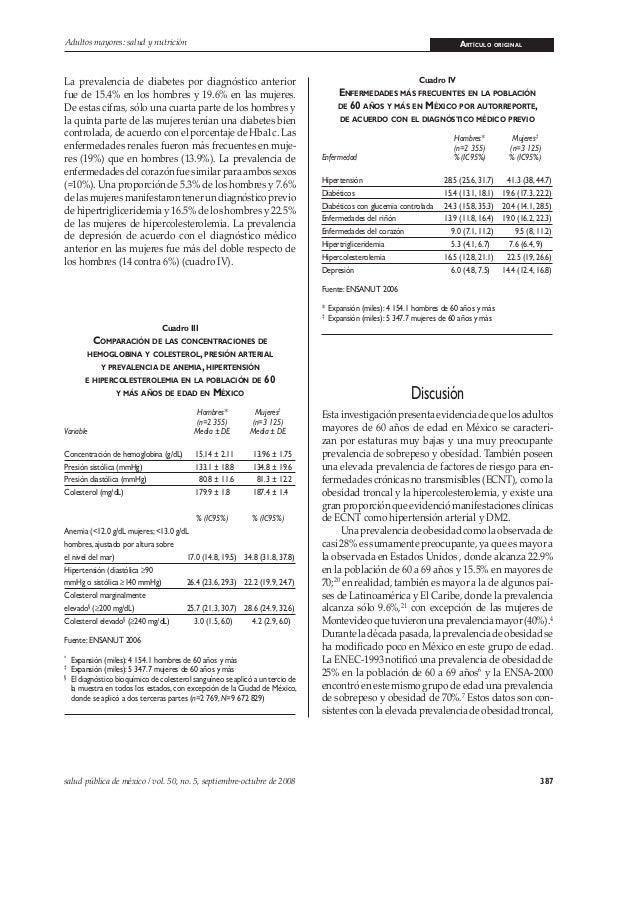 387salud pública de méxico / vol. 50, no. 5, septiembre-octubre de 2008 Adultos mayores: salud y nutrición ARTÍCULO ORIGIN...
