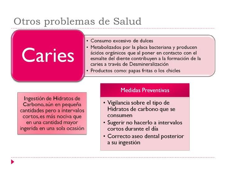 estadsticas de conductas alimentarias essay Es importante que se realicen estudios de las conductas alimentarias de los jóvenes adolescentes para conocer su situación nutricional y los hábitos.