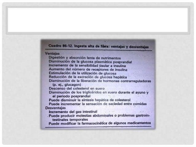 Nutricion en paciente diabetico Slide 3