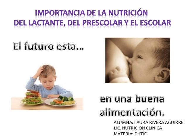 ALUMNA: LAURA RIVERA AGUIRRELIC. NUTRICION CLINICAMATERIA: DHTIC