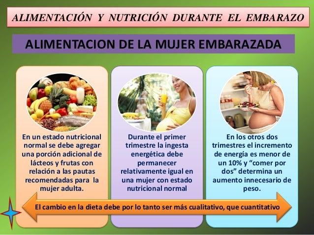 Nutricion y alimentacion durante el embarazo - Alimentos saludables para embarazadas ...