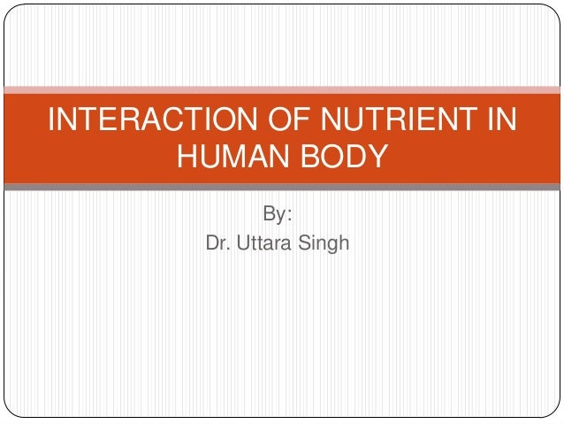 INTERACTION OF NUTRIENT IN HUMAN BODY By: Dr. Uttara Singh
