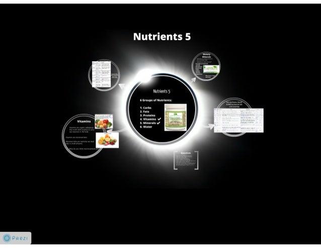 Nutrients 5