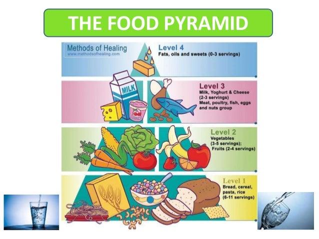 Healthy Living Foods Ltd