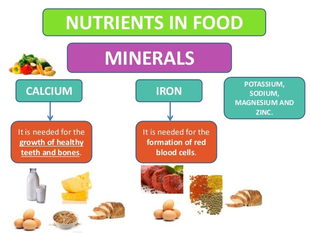 List Of Nutrients Found In Food