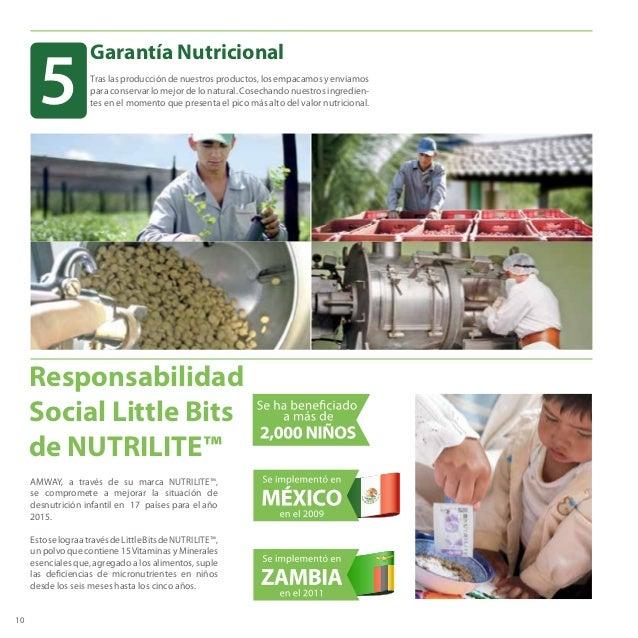 10 Responsabilidad Social Little Bits de NUTRILITE™ 5 Garantía Nutricional Tras las producción de nuestros productos, los ...