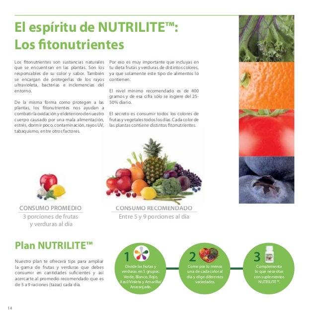 Come por lo menos una de cada color al día y elige diferentes variedades. Divide las frutas y verduras en 5 grupos: Verde,...