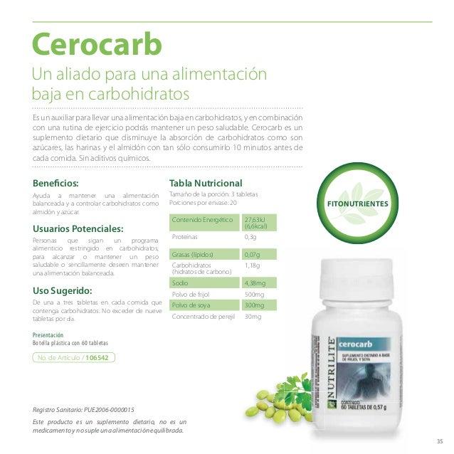 35 Usuarios Potenciales: Personas que sigan un programa alimenticio restringido en carbohidratos, para alcanzar o mantener...