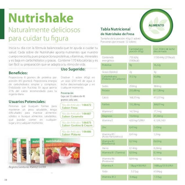 38 Usuarios Potenciales: Beneficios: Personas que busquen formas para mantener un peso saludable, tenga dificultades para ...
