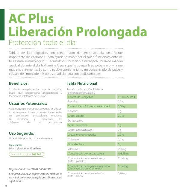 46 Tabla Nutricional Contenido Energético 11,3kJ (2,7kcal) Proteínas 0.01g Carbohidratos (hidratos de carbono) 0,60 g Azúc...