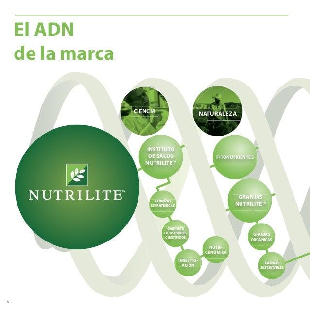 El ADN de la marca NUTRI- GENÓMICA CIENCIA NATURALEZA INSTITUTO DE SALUD NUTRILITE™ ALIANZAS ESTRATÉGICAS GABINETE DE ASES...
