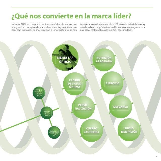 Nuestro ADN se compone por innumerables elementos que integran los conceptos de naturaleza, ciencia y nutrición; nos conec...