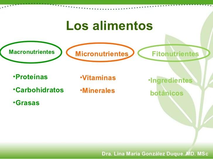Los alimentos   <ul><li>Proteínas </li></ul><ul><li>Carbohidratos </li></ul><ul><li>Grasas </li></ul>Micronutrientes <ul><...