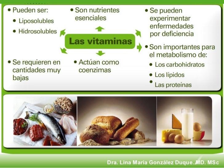 Antioxidantes Dra. Lina María González Duque. MD. MSc