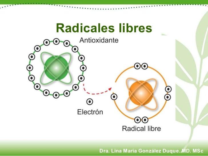 Radicales libres Dra. Lina María González Duque. MD. MSc