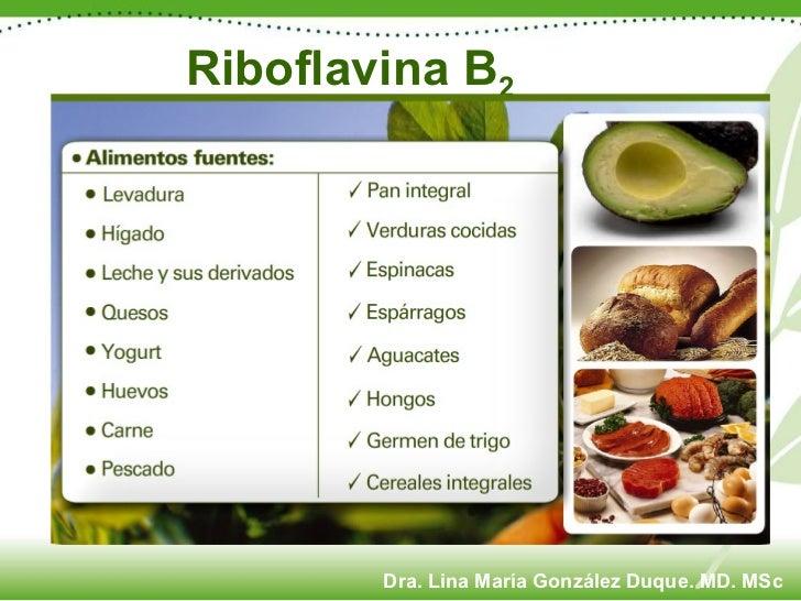 Riboflavina B 2 Dra. Lina María González Duque. MD. MSc