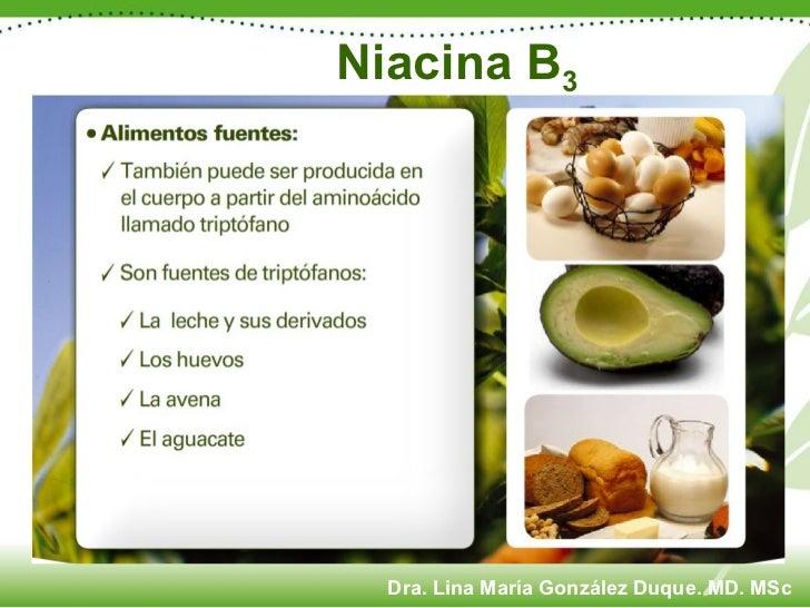 Niacina B 3 Dra. Lina María González Duque. MD. MSc