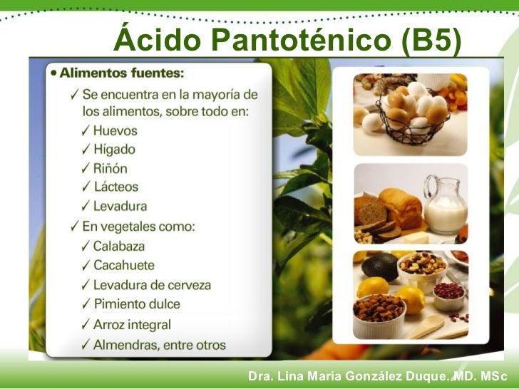 Ácido Pantoténico (B5) Dra. Lina María González Duque. MD. MSc