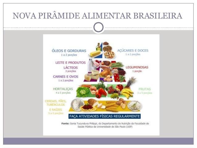 Preferência Nutrição aplicada à enfermagem (1) CW12
